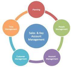 Executive Administrative Assistant job description
